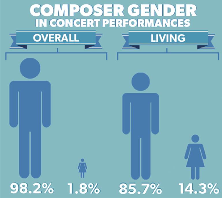 Gender_Infographic