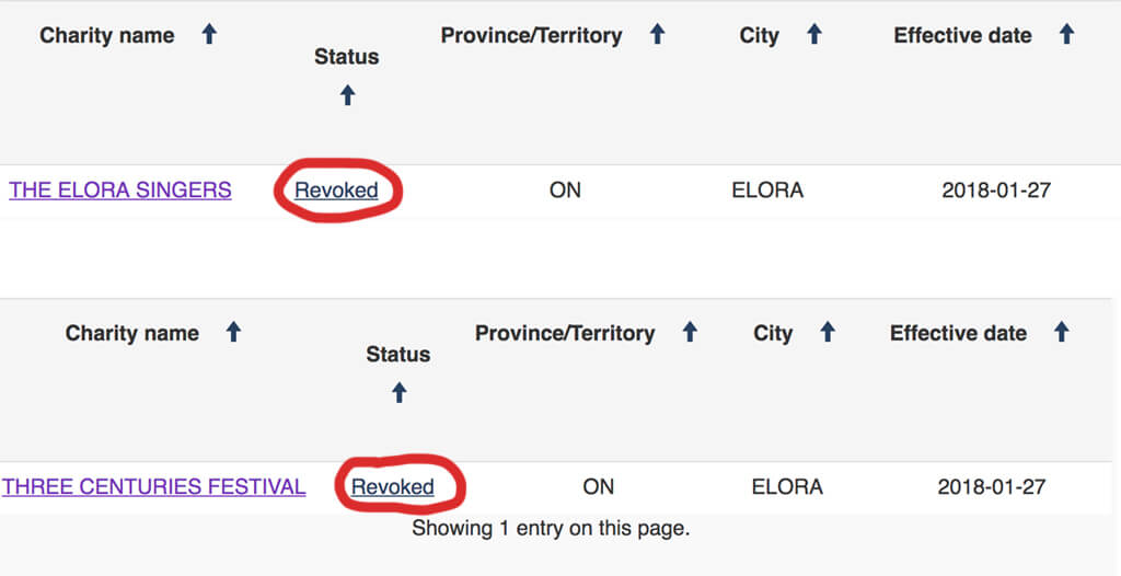 Screenshot of the CRA website showing the charitable status of the Elora Festival and Singers being revoked. (retrieved April 27, 2018.)